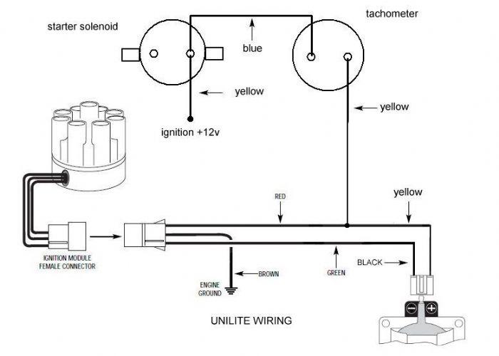 phillips bulb ballast wiring diagram one ballast control