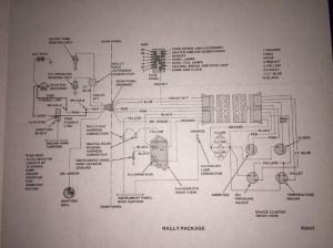 7783? Amx rally pak gauge wiring diagram  The AMC Forum
