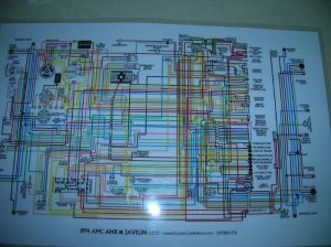 Javelin wire harness diagram from ClassicCarWiring  The