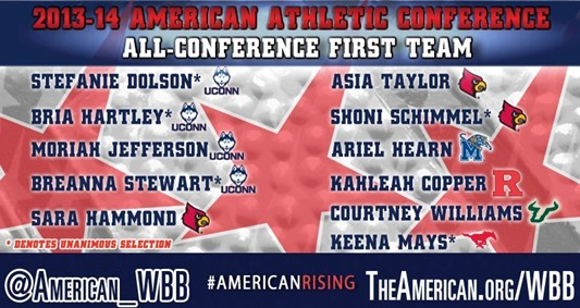 1st team all conference