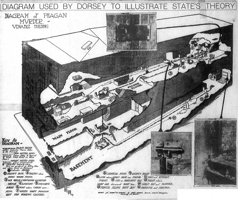 Three-dimensional diagram of the National Pencil Company headquarters in the Venable building