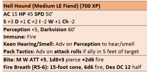 Hell Hound Stat Block