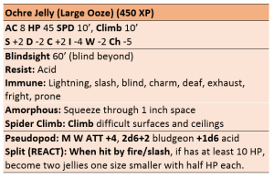 Ochre Jelly Stat Block
