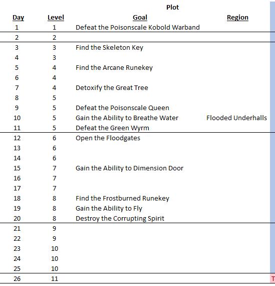 Plot Spreadsheet 6