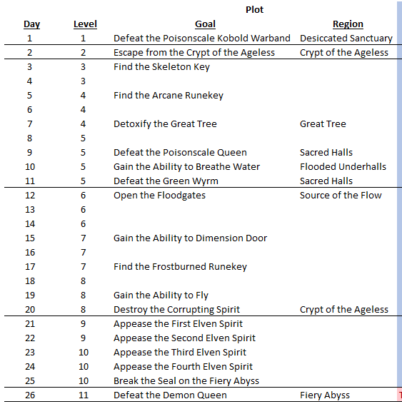 Plot Spreadsheet 8