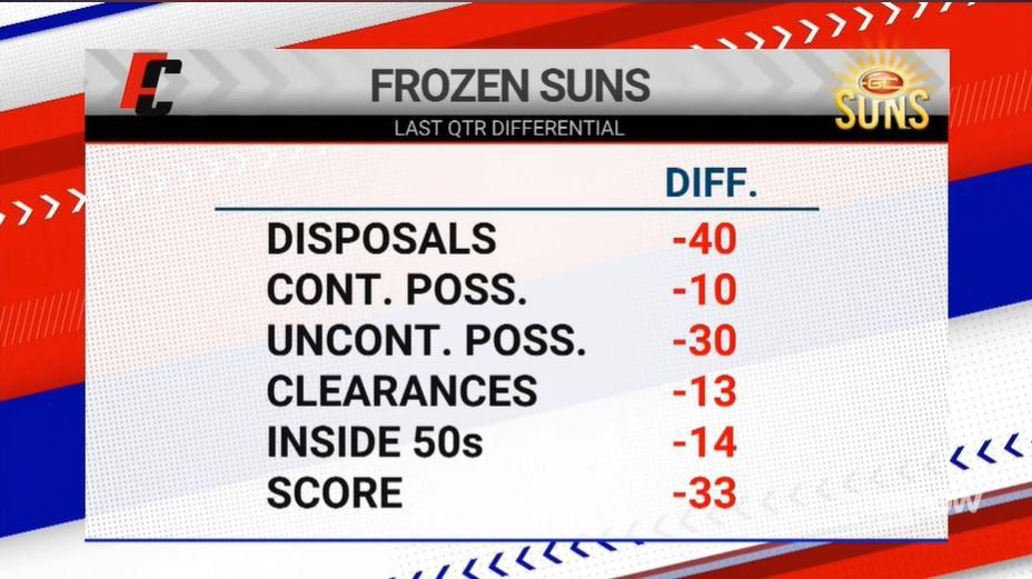 Frozen Suns