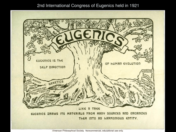 2nd International Congress of Eugenics-1921