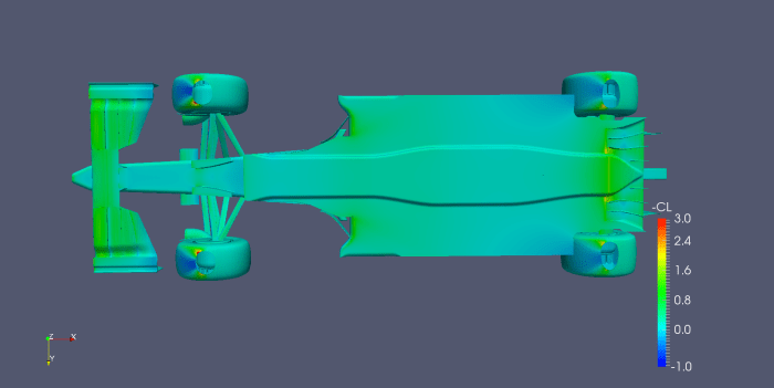 Bottom view downforce coefficient.