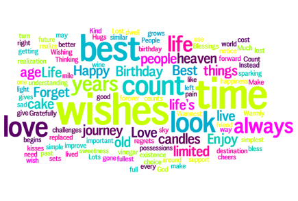 word-cloud-680706_1280