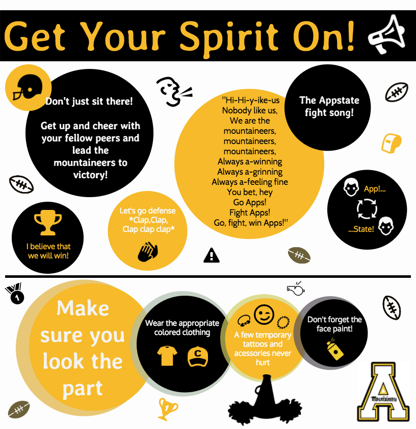Spirit Infographic - Cassidy Tanner