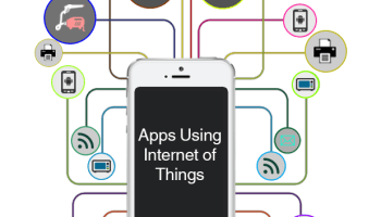 Apps Using IoT