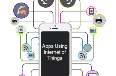 Apps Using IoT
