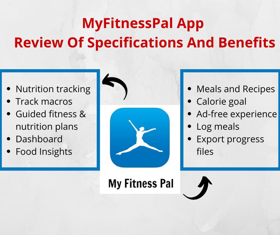 MyFitnessPal App Review