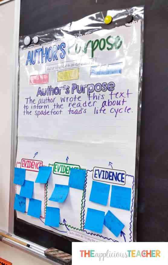 use sticky notes on a laminated anchor chart to save yourself on grading!