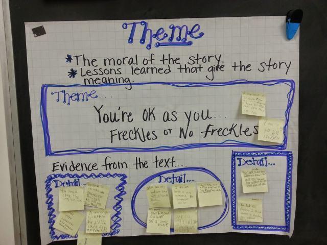 teaching theme ideas