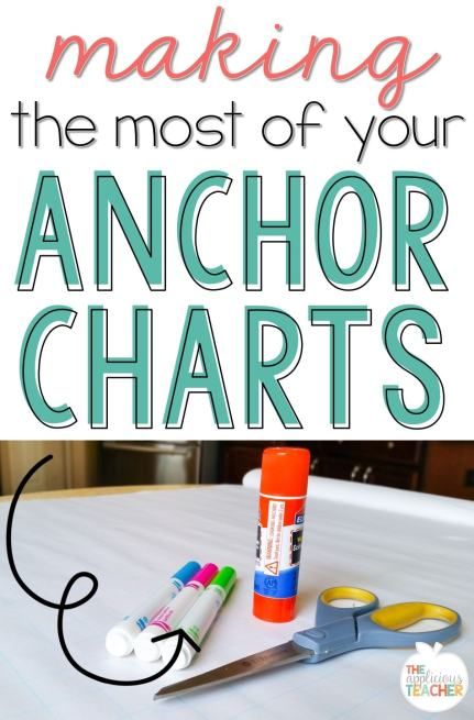 Finally a way to make anchor charts that not only look amazing, they are engaging for the students too!