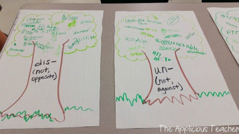 student created prefix posters