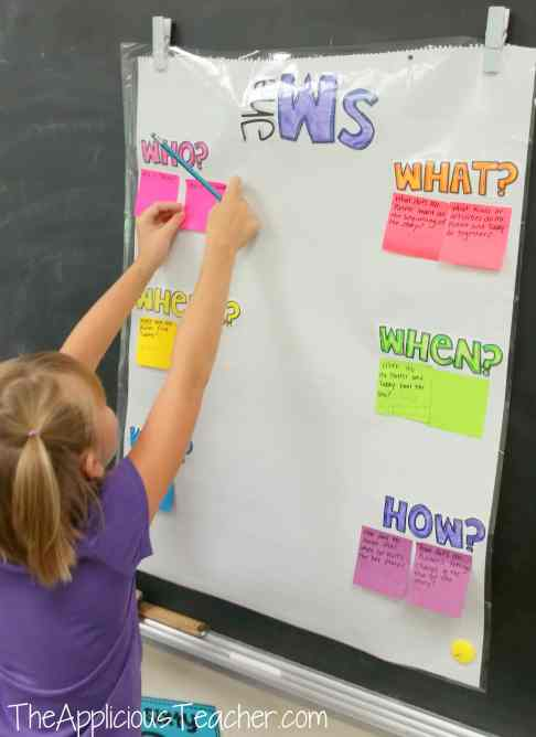 ask and answer question anchor chart