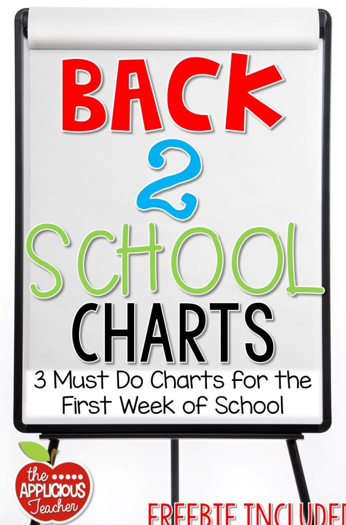 back to school charts- 3 must do charts for the first week of school- includes free download- theappliciousteacher.com #backtoschool #btsmath #anchorcharts