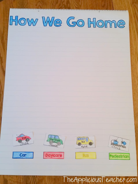 graphing how students go home