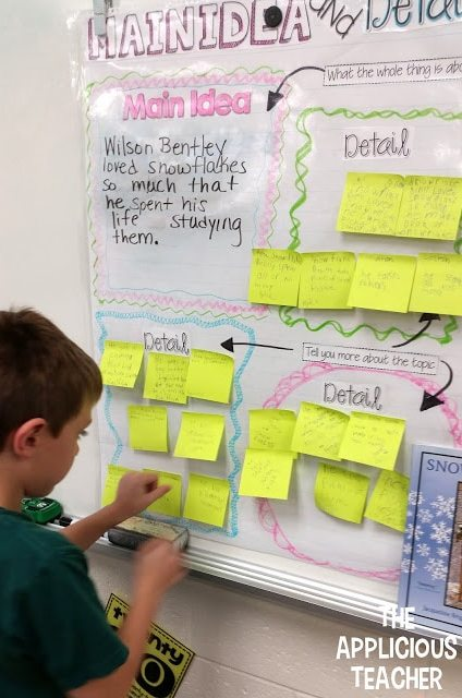 main idea and details interactive anchor chart with snowflake bentley