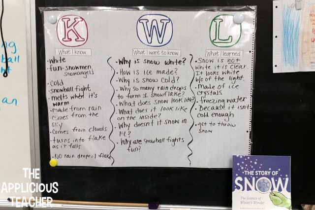 KWL interactive anchor chart for snow. perfect for January