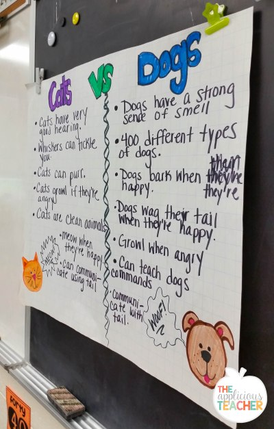 cats-vs-dogs-poster-for-writing