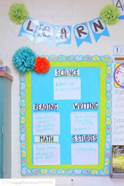learning objectives display board