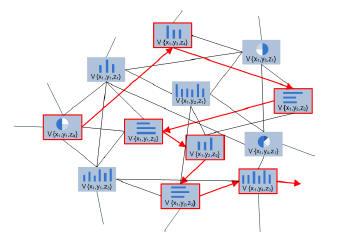 J. Blyumen Navigating Interactive Visualizations