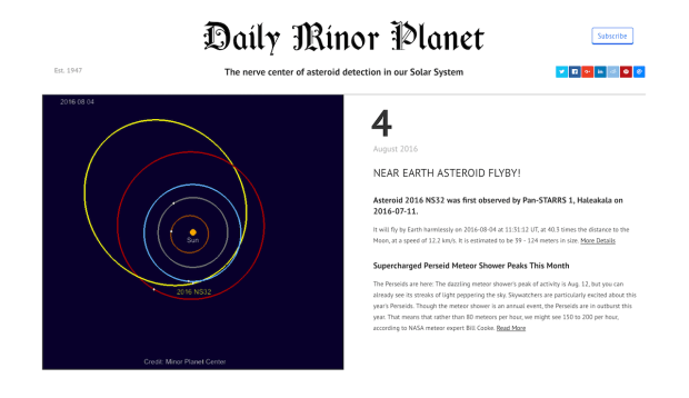 Daily Minor Planet