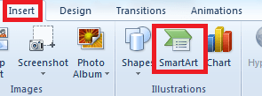 Insert SmartArt Graphics in PowerPoint to Show Hierarchical Relationships