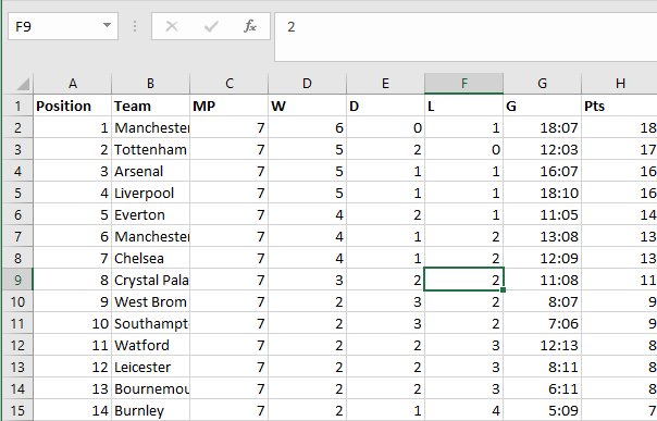 how-to-delete-blank-rows-in-excel-2016-method-1