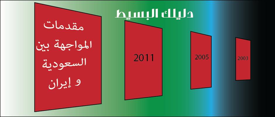 كيف وصلت السعودية وإيران إلى خط المواجهة - دليلك الوافي