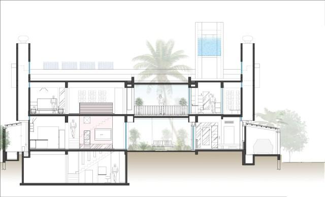 Logitudinal Section of house