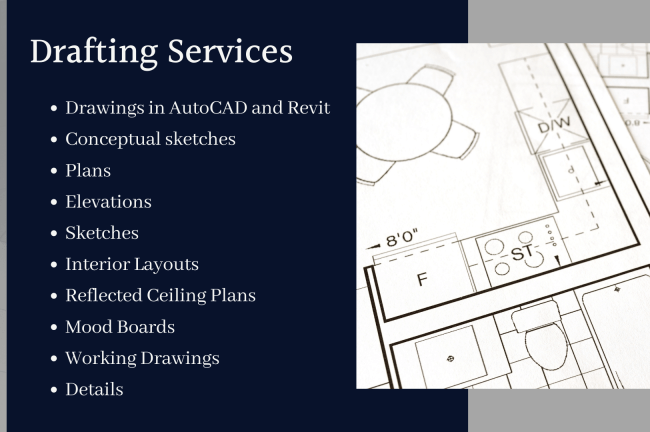 Design and Drawing Services
