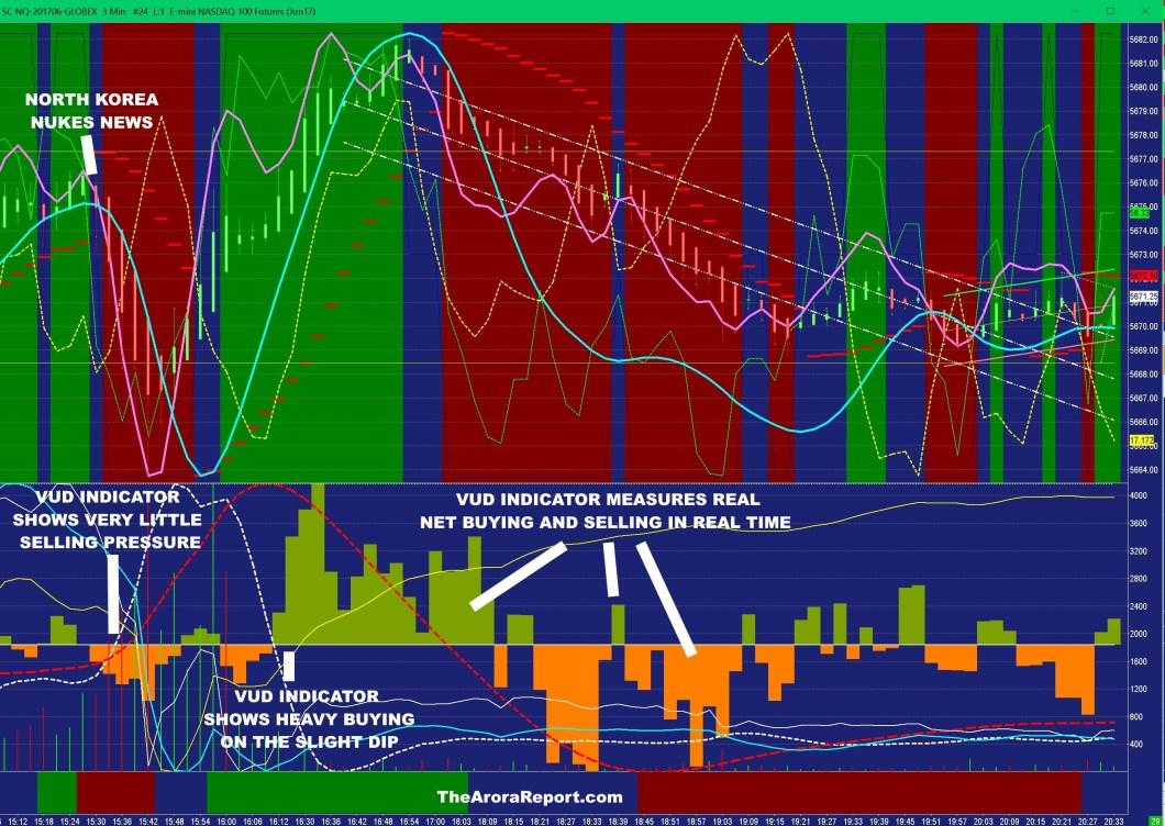 stocks reaction north korea