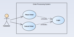 Simple use cases