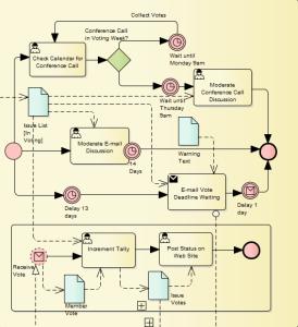 unedited Sub Process