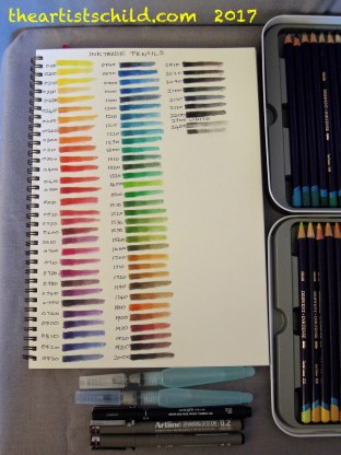 Inktense Pencil Colour Chart
