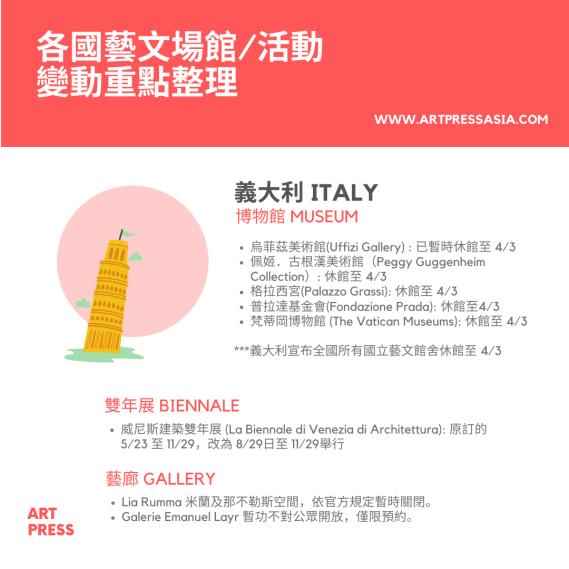 烏菲茲美術館(Uffizi Gallery) : 已暫時休館至 4/3 佩姬.古根漢美術館(Peggy Guggenheim Collection): 休館至 4/3 格拉西宮(Palazzo Grassi): 休館至 4/3 普拉達基金會(Fondazione Prada): 休館至4/3 梵蒂岡博物館 (The Vatican Museums): 休館至 4/3 ***義大利宣布全國所有國立藝文館舍休館至 4/3
