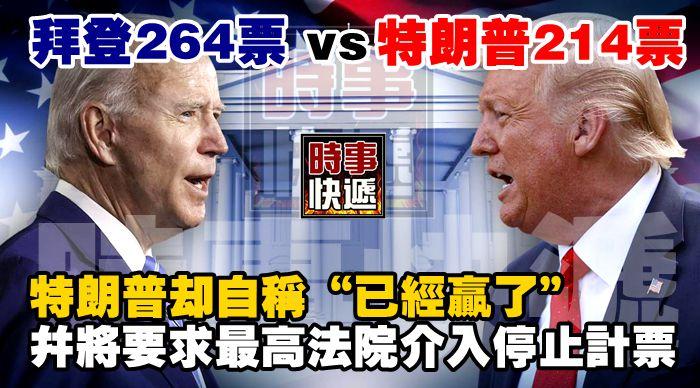 """拜登264票vs特朗普214票,特朗普却自稱""""已經贏了"""",並將要求最高法院介入停止計票"""