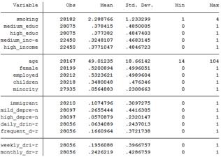 Summary Statistics Revised