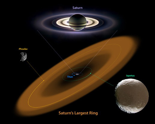 Artistic interpretation of Phoebe's ring (Credit NASA)