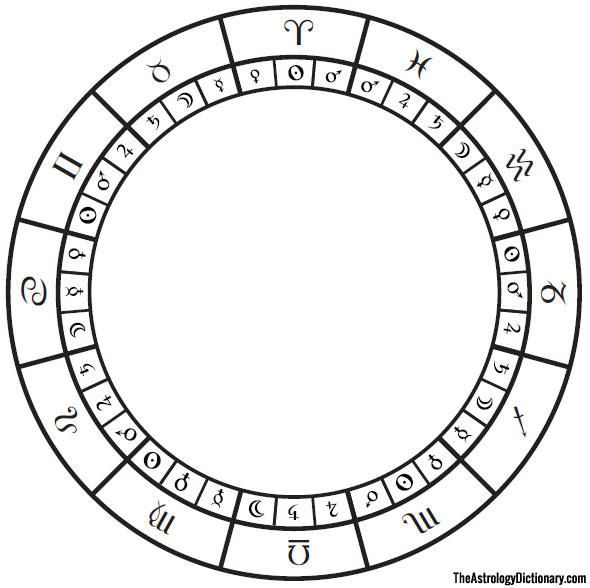 Image result for decans in astrology