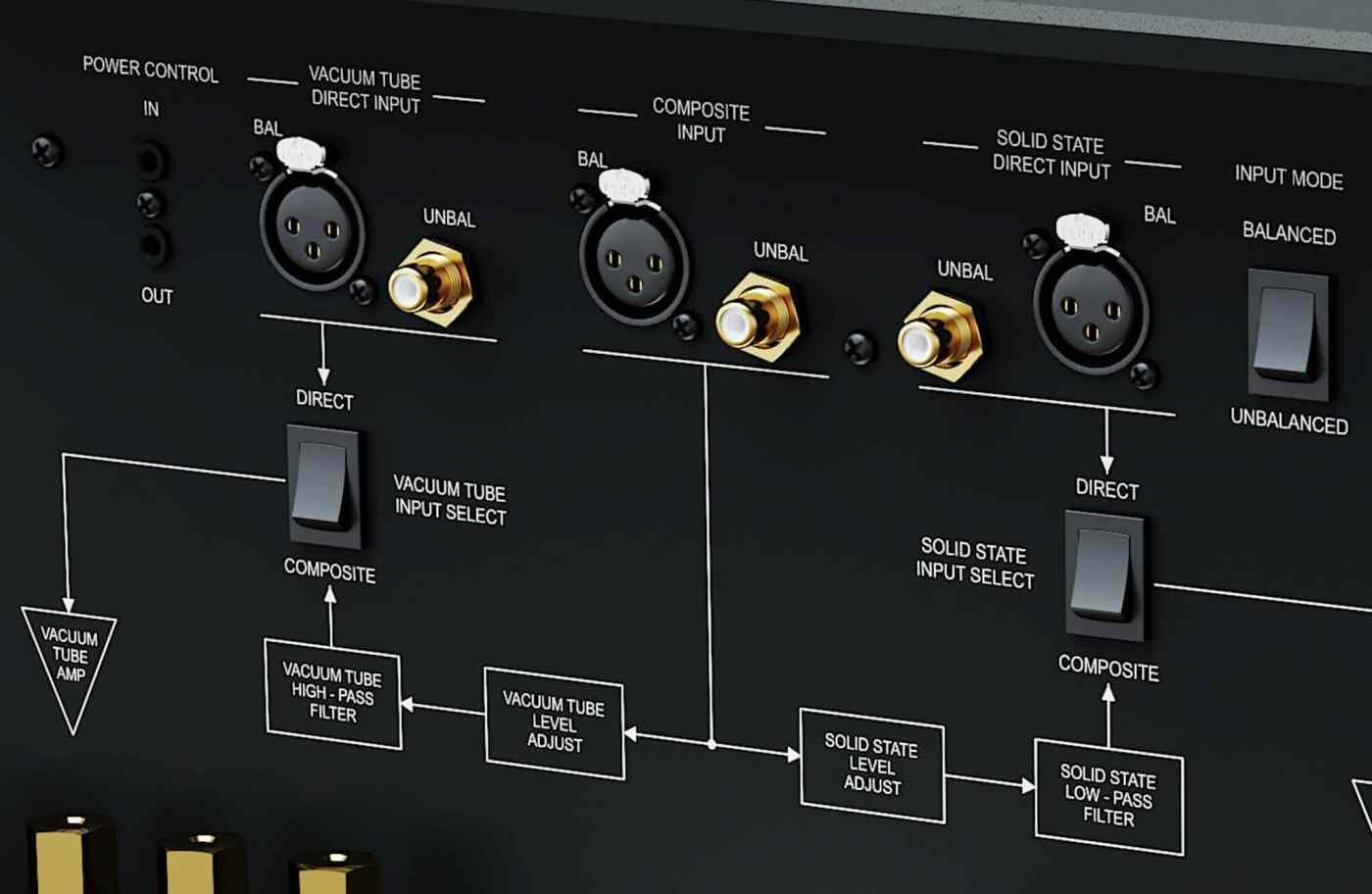 MC901 Dual Mono Amplifier From McIntosh