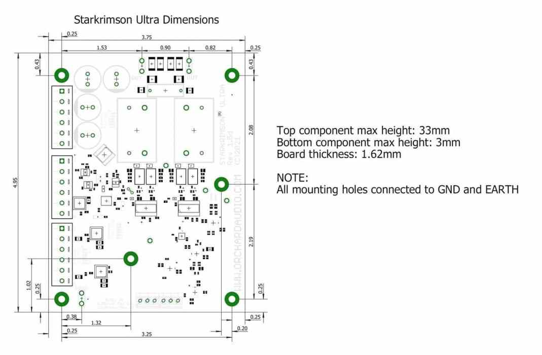 Starkrimson 500W Modules From Orchard