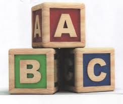 The ABCs of ABA