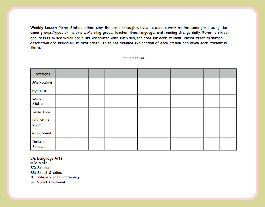 Unit Lesson Plan Template. lesson planning for an autism classroom ...