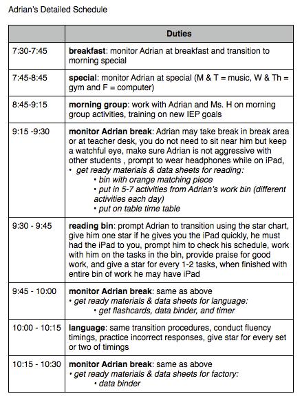 The Autism Helper - Student Schedules