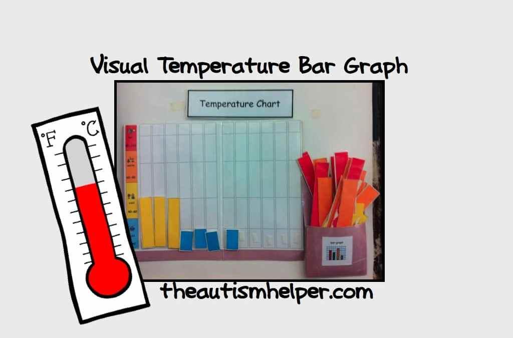 Visual Temperature Bar Graph